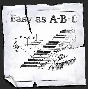 Formación para el aprehendizaje del piano